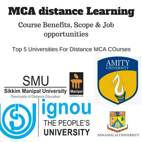 Delhi Distance Education Courses Mba by Mca Distance Learning Benefits Scope Distance