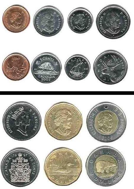 cual es la moneda de canada quebec a la vista hablemos de dinero parte i