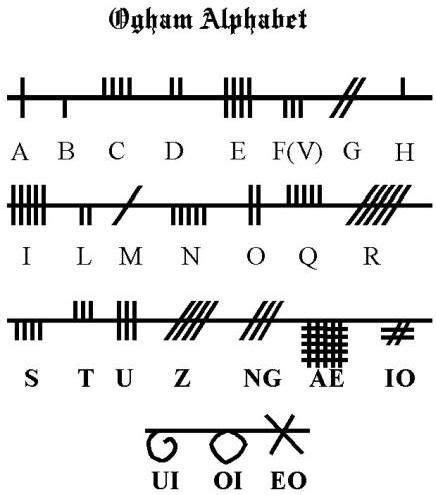 printable ogham alphabet best 25 ogham tattoo ideas on pinterest ogham alphabet
