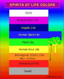 what does the color blue in the bible colors meanings in the bible 187 ideas home design