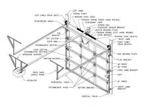 Overhead Doors Parts Garage Door Diagrams