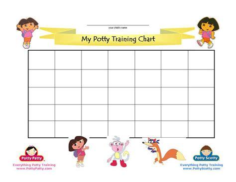 dora explorer printable eye chart dora the explorer potty training chart potty training