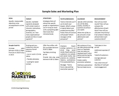 strategic account plan template download at four quadrant
