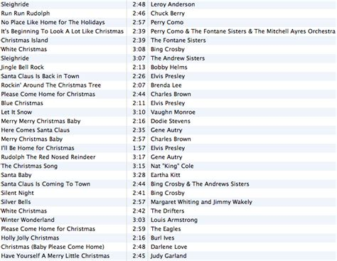 christmas song list list quotes quotesgram