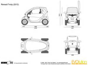 Renault Twizy Dimensions The Blueprints Vector Drawing Renault Twizy