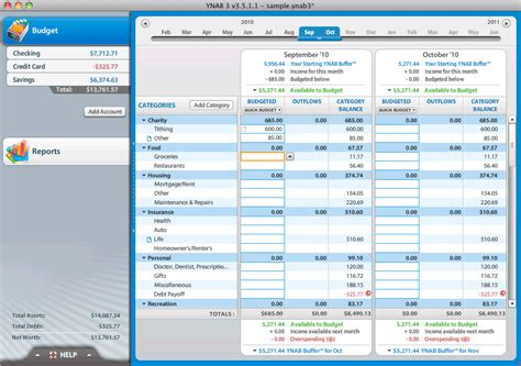 Mint Alternatives More Tools To Manage Your Money Mint Budget Template