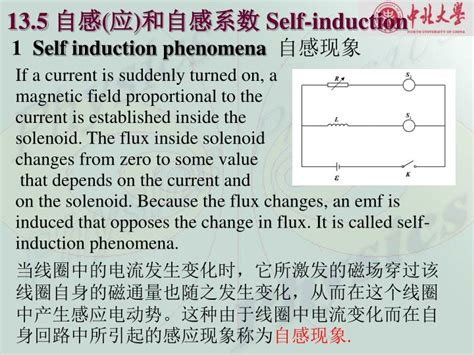 self induction project self induction phenomenon 28 images self inductance self inductance electromagnetic