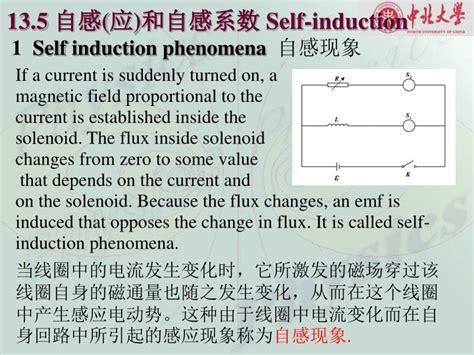 self induction phenomenon self induction phenomenon 28 images self inductance self inductance electromagnetic