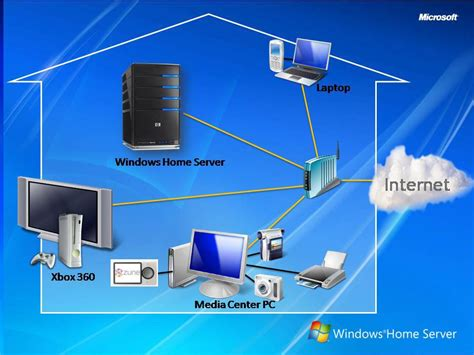 home network median associates how to make an old windows computer into a home server