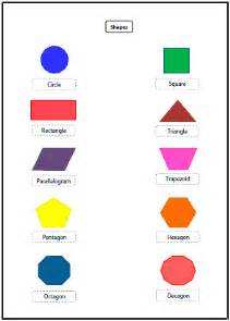 Geometric shapes chart 2d images amp pictures becuo
