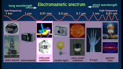 light spectrum meter app 1 7 application of electromagnetic waves youtube