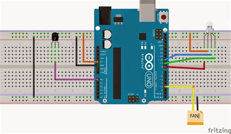 Labview Based Projects Readydaq temperature controller using linx and arduino labview