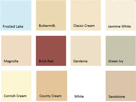 pin dulux weathershield colour chart ajilbabcom portal on