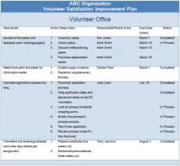 volunteer work plan template calendar template 2016
