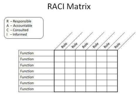 raci matrix  powerpoint   tables shapes