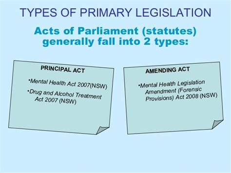 section 20 mental health act 2007 the drug and alcohol treatment act 2007 nsw and