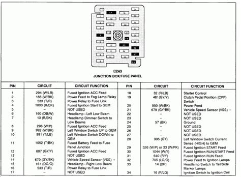 1997 ford expedition fuse box diagram 1997 ford expedition fuse box diagram fuse box and