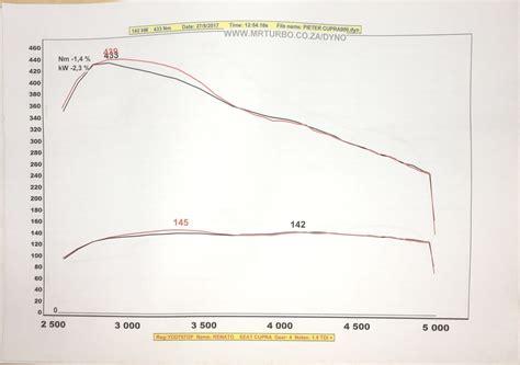 1998 oldsmobile intrigue radio wiring diagram 2004 ford f