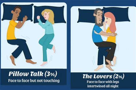 Pillow Talk For Couples by 8 S Sleep And What They Say About Your Relationship