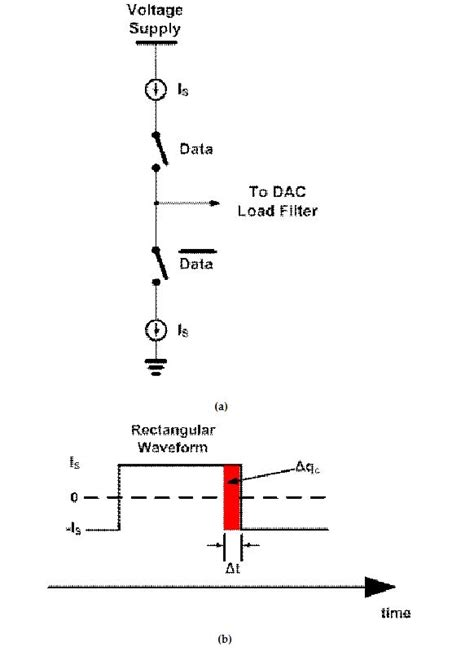switched capacitor non ideal effects switched capacitor jitter 28 images understanding the