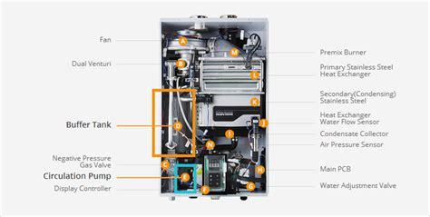 navien tankless water heater wiring diagram free