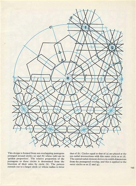 pattern in islamic art david wade pattern in islamic art david wade patterns