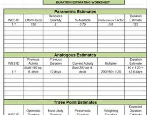 three point estimation template estimate costs templates project management templates