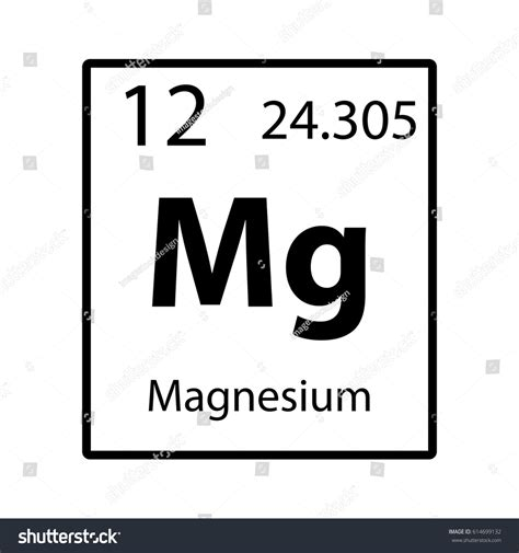 what is magnesium on the periodic table magnesium periodic table element icon on stock vector