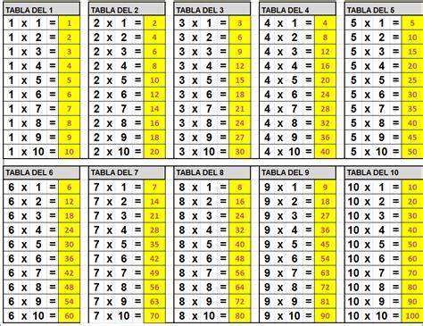 tablas de multiplicar del 1 al 10 matematicas juego practica las tablas de multiplicar