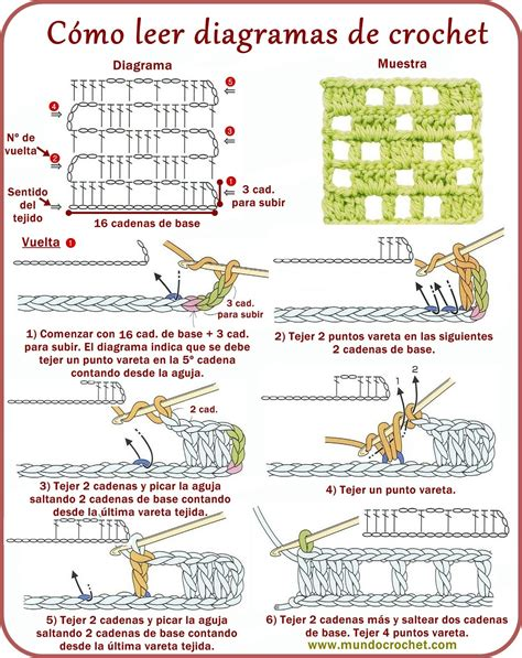reading crochet diagrams trapillo on crochet rugs ganchillo and rugs