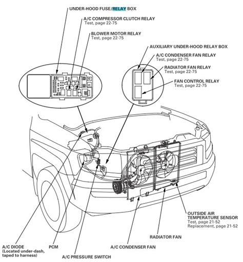 2006 Honda Ridgeline Wiring Diagram Wiring Diagram And