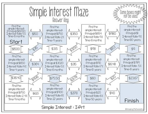 Calculating Simple Interest Worksheet by Simple And Compound Interest Math Worksheets 1000 Images