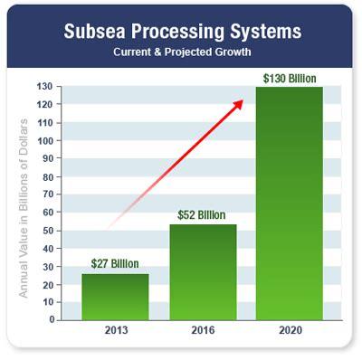 oilprice.com premium   5 new energy booms
