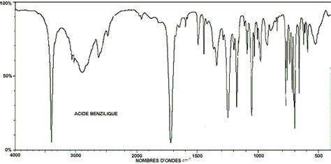 Ir L by Spectre Ir De L Acide Benzilique