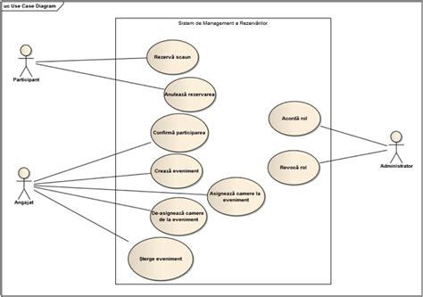 use diagram restaurant use diagram restaurant exle image collections