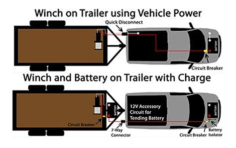 can 7 way trailer connector accessory circuit be used to