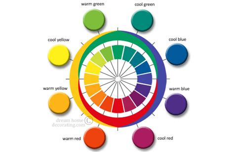 color theory basics color basics how to improve your prints color theory