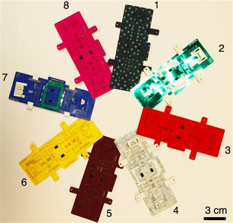 Origami Biology - the 1 origami microscope could revolutionize disease