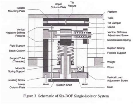 Air Force 1 Layout by Vibration Isolation Wikipedia