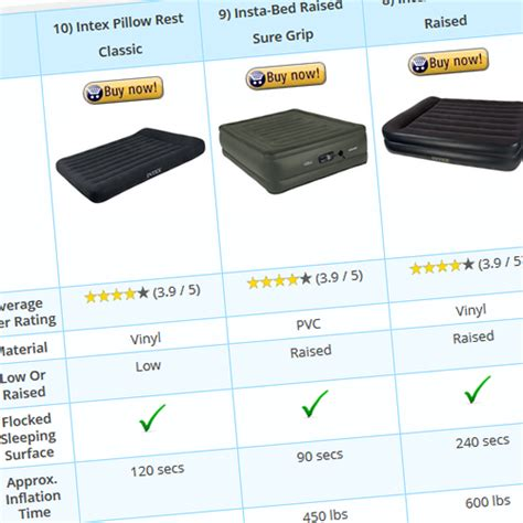bed size comparison chart bed size comparison chart best size air mattress