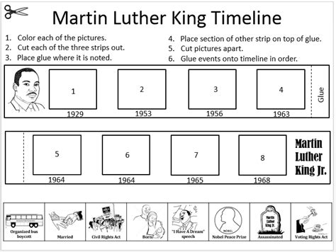 Martin Luther King Jr Worksheets by Empowered By Them Martin Luther King Week