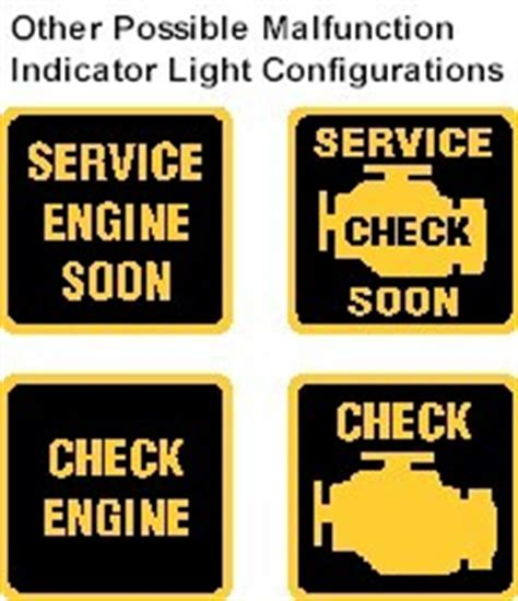 Malfunction Indicator Light by Virginia Deq On Board Diagnostic System Faq