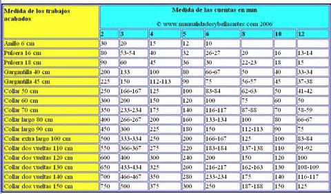 tablas de medidas de anillos tabla medidas de hombre newhairstylesformen2014 com