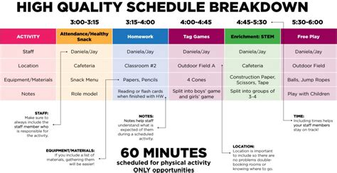 schedules schedules and more schedules the autism helper