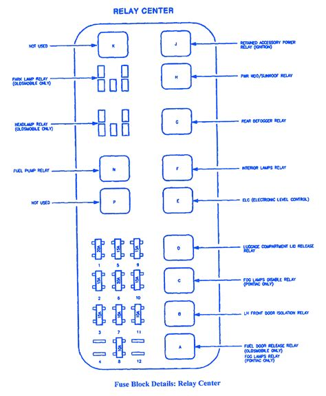pontiac aztek 2003 relay fuse box block circuit