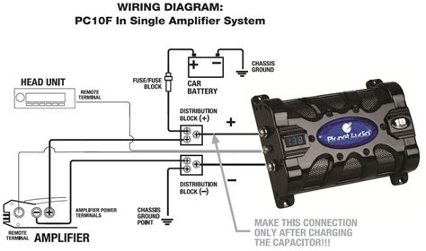 how to connect a capacitor to your car sound how to install a car lifier diagram how free engine image for user manual