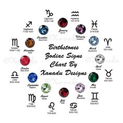 sagittarius birthstone color 1000 images about sagittarius on sagittarius