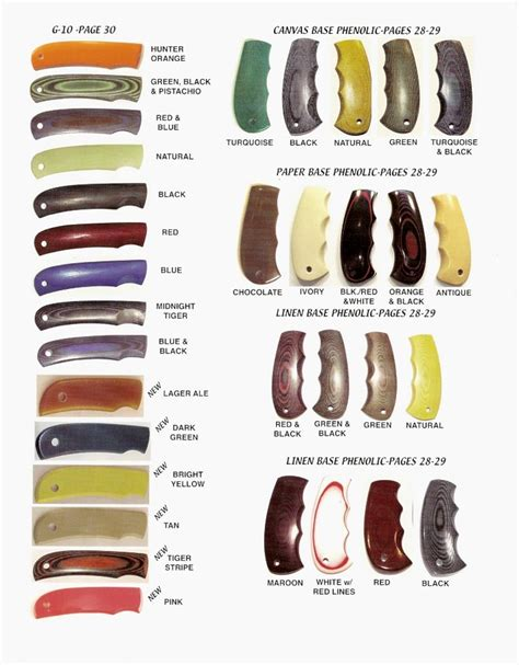 micarta colors i want to make a knife for a coworker the high road