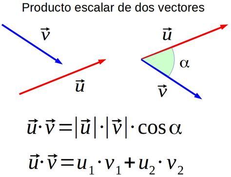 imagenes de los vectores el producto escalar de dos vectores es un n 250 mero real que