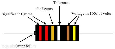 xicon resistors website molded paper capacitor color codes 28 images neets v19 technicians hnbk figure 47 6 dot